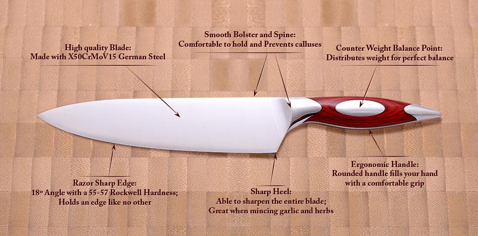 Rhineland Cutlery A Cut Above